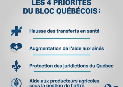 4-priorites-blocqc_3.3